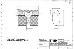 Box Design (Internals)